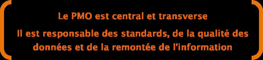 pmo_central_et_transverse