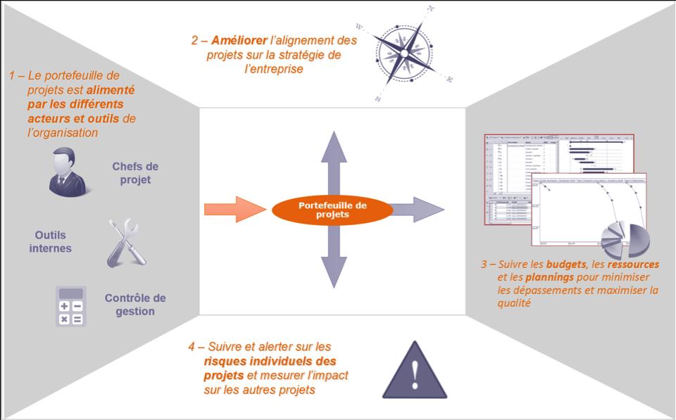 ppm_au_coeur_de_la_gouvernance