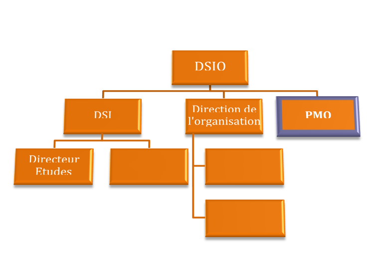 structure_exemple_2